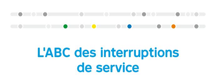 L'ABC des interruptions de service