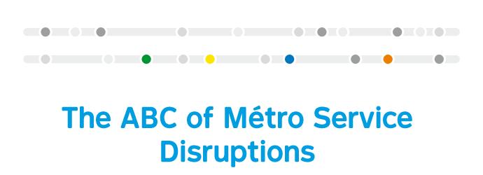 The ABC of Metro Service Disruptions
