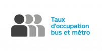 La STM rend disponible le taux d'occupation dans le réseau du métro